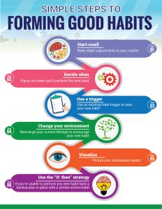 3 Simple Steps to Help You Break Your Bad Habits